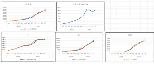 2020_5月資産状況2.png